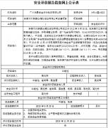 东莞市大朗镇长塘加油站有限公司改建项目验收评价