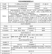 东莞华兴漆油有限公司危险化学品生产项目现状评价