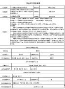 安徽省天然气开发股份有限公司引江济淮工程肥西-六安(枣林村、河南村)高压燃气管道改建预评价项目