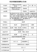 广东盈彩彩印实业有限公司危险化学品仓库欧宝体育app现状评价